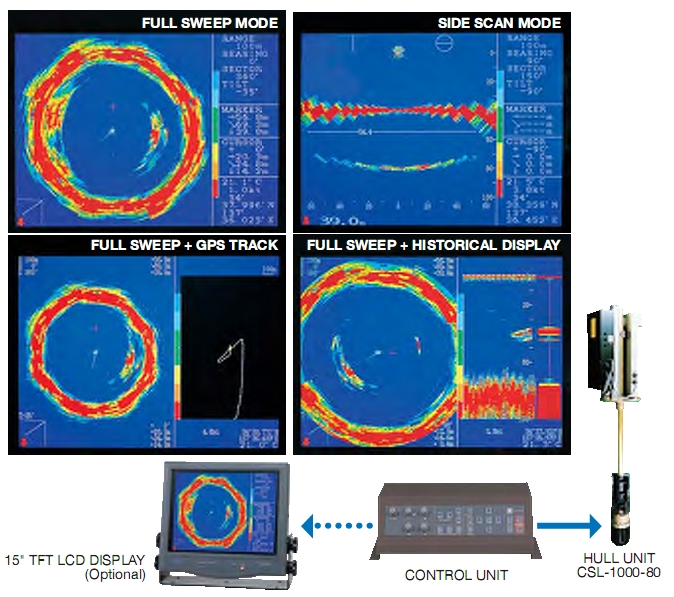 Máy dò cá JMC CSL-1000-180 hinh anh 1