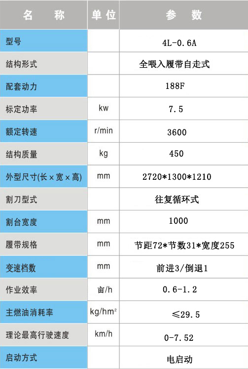 Máy gặt KUSAMI 4L-0.6A hinh anh 2